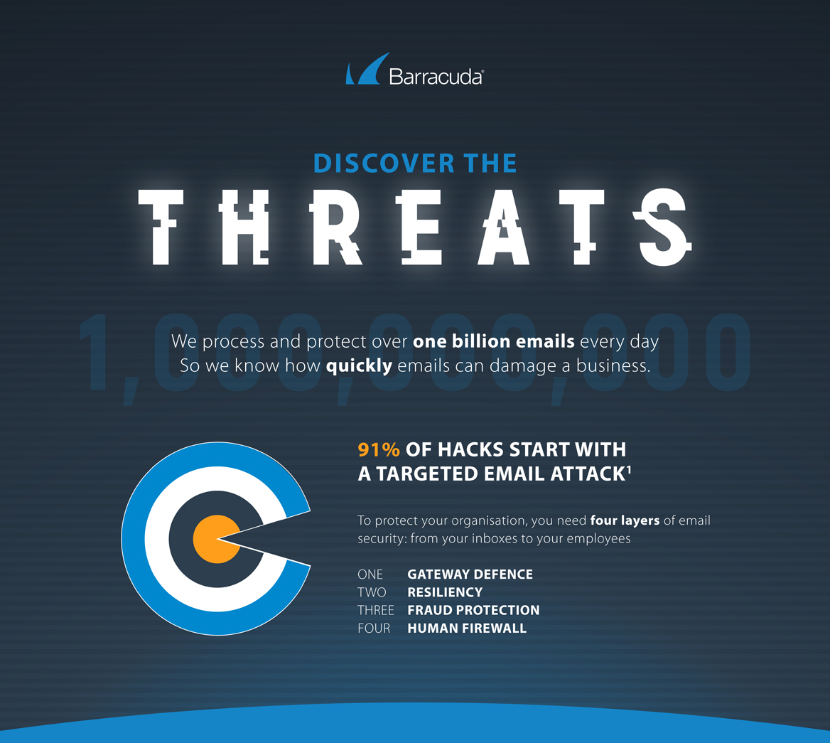 Barracuda Email Total Protection 1